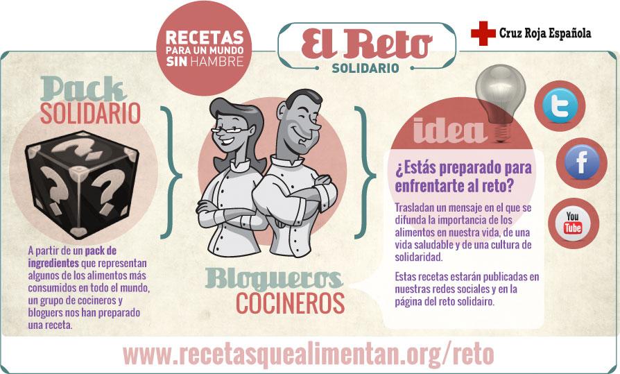 reto_solidario_cruz_roja